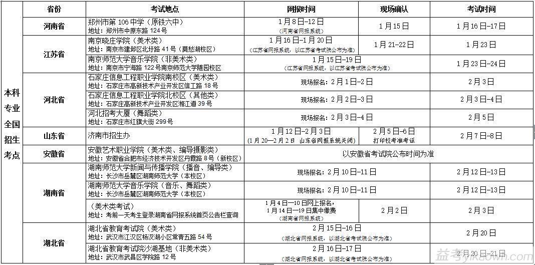 新疆艺术学院2017年艺术类招生简章