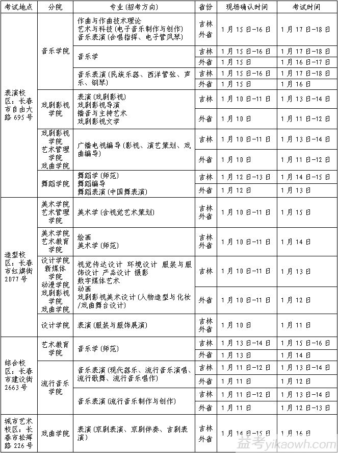 吉林艺术学院2018年艺术类招生简章