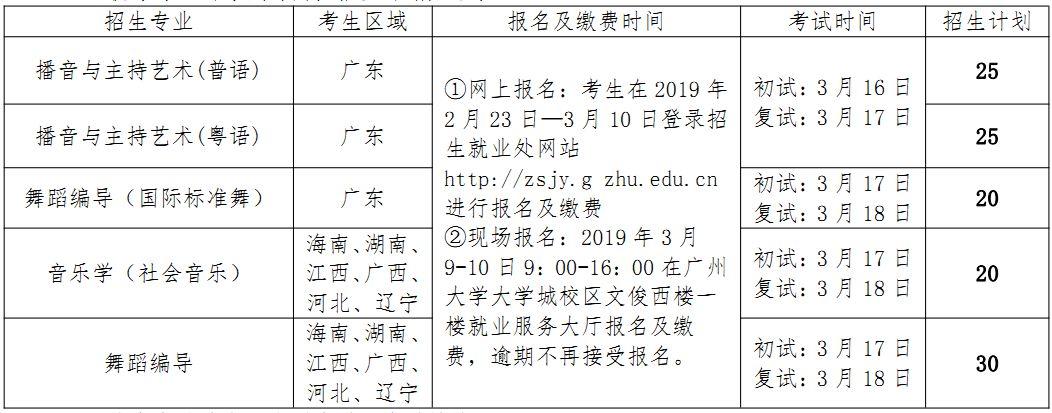 广州大学2019年艺术类专业校考招生简章