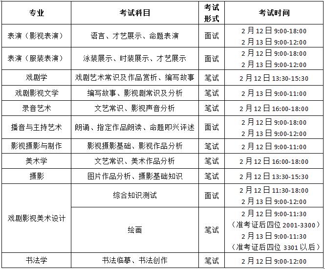 四川文化艺术学院2019年广东省艺术类专业校考安排